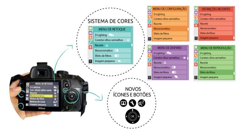 Raissa-Sugestoes-Nikon-relatorio